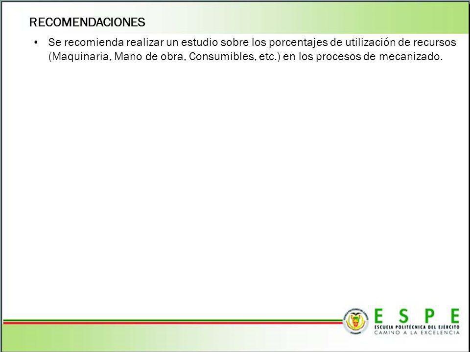 RECOMENDACIONES Se recomienda realizar un estudio sobre los porcentajes de utilización de recursos (Maquinaria, Mano de obra, Consumibles, etc.) en lo