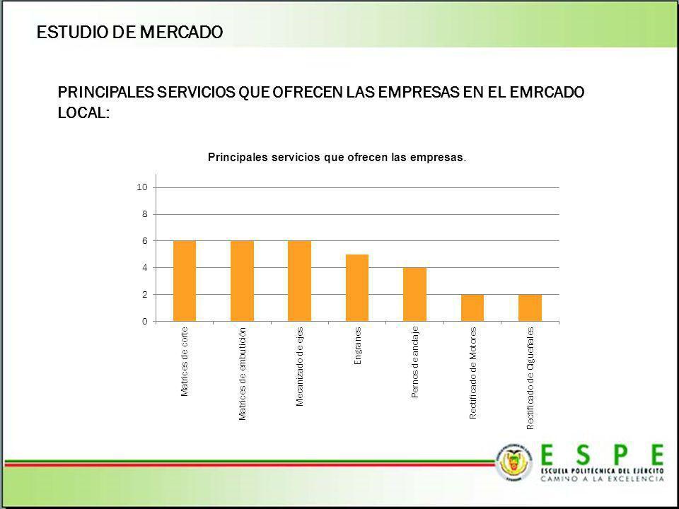 PRINCIPALES SERVICIOS QUE OFRECEN LAS EMPRESAS EN EL EMRCADO LOCAL: ESTUDIO DE MERCADO