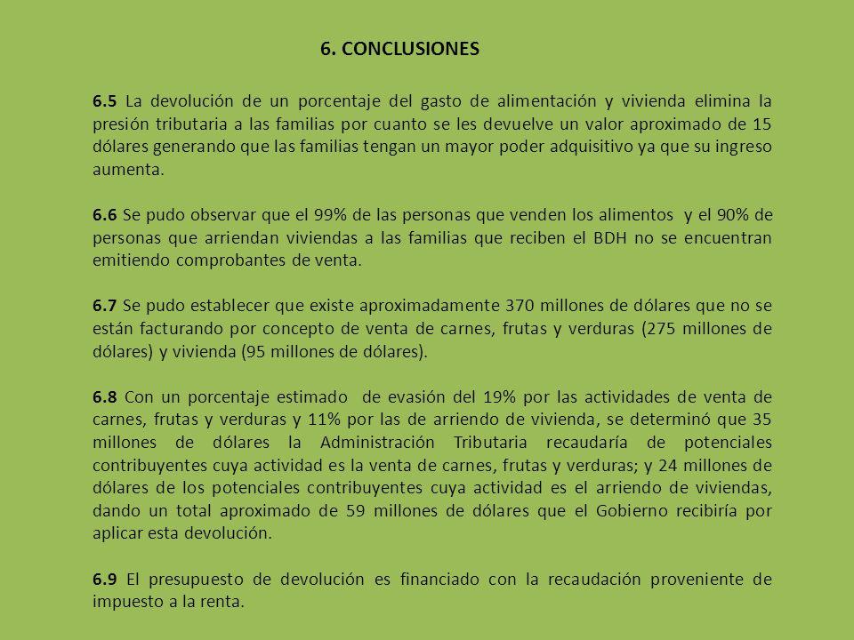6. CONCLUSIONES 6.5 La devolución de un porcentaje del gasto de alimentación y vivienda elimina la presión tributaria a las familias por cuanto se les