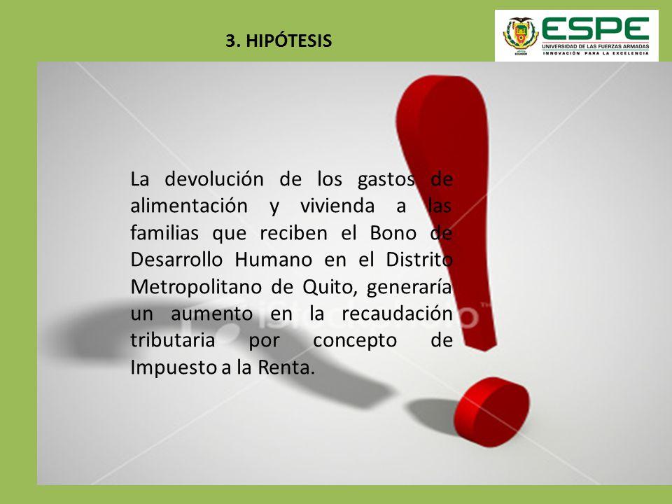 La devolución de los gastos de alimentación y vivienda a las familias que reciben el Bono de Desarrollo Humano en el Distrito Metropolitano de Quito, generaría un aumento en la recaudación tributaria por concepto de Impuesto a la Renta.