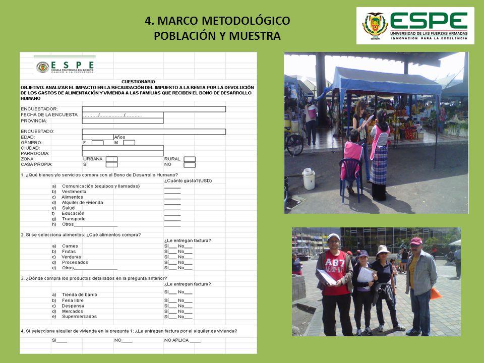 4. MARCO METODOLÓGICO POBLACIÓN Y MUESTRA