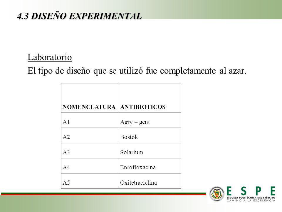 4.3 DISEÑO EXPERIMENTAL Laboratorio El tipo de diseño que se utilizó fue completamente al azar.