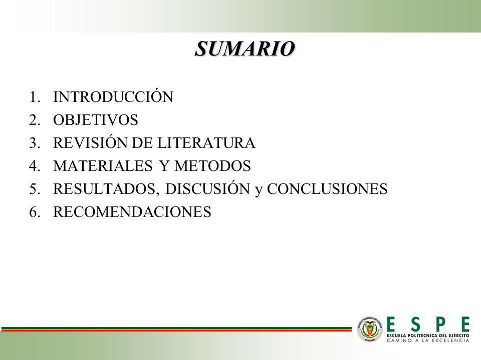 SUMARIO 1.INTRODUCCIÓN 2.OBJETIVOS 3.REVISIÓN DE LITERATURA 4.MATERIALES Y METODOS 5.RESULTADOS, DISCUSIÓN y CONCLUSIONES 6.RECOMENDACIONES