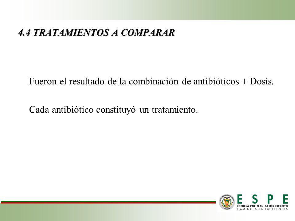 4.4 TRATAMIENTOS A COMPARAR Fueron el resultado de la combinación de antibióticos + Dosis.