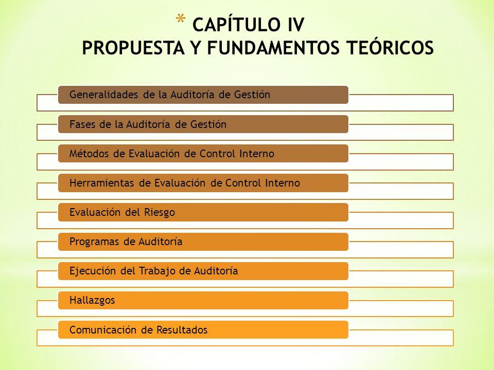 * CAPÍTULO IV PROPUESTA Y FUNDAMENTOS TEÓRICOS Generalidades de la Auditoría de GestiónFases de la Auditoría de GestiónMétodos de Evaluación de Contro