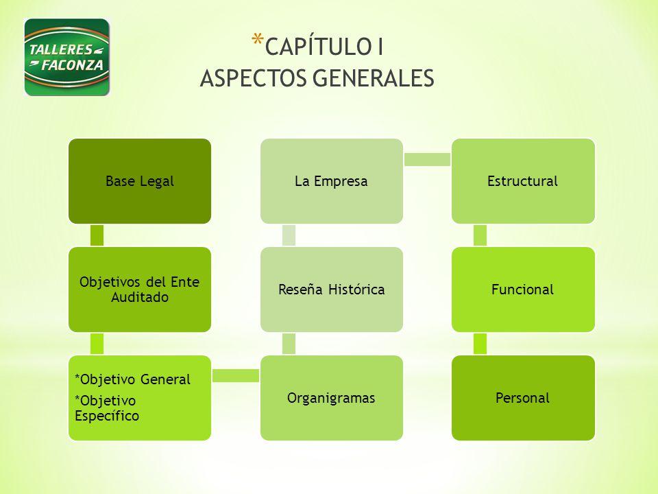 * CAPÍTULO I ASPECTOS GENERALES Base Legal Objetivos del Ente Auditado *Objetivo General *Objetivo Específico OrganigramasReseña HistóricaLa EmpresaEs
