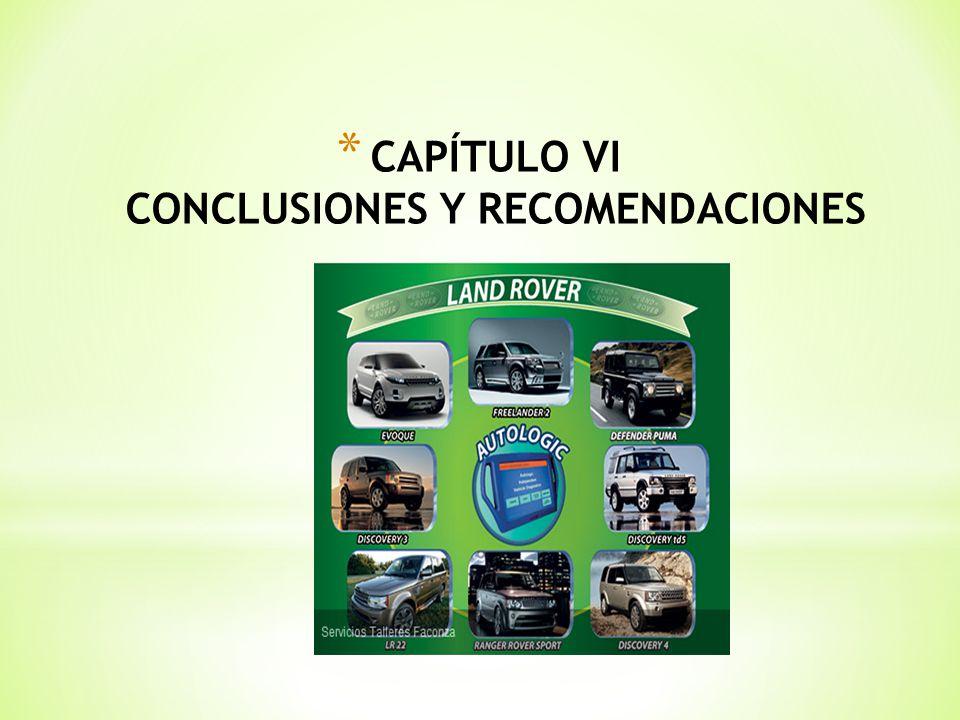 * CAPÍTULO VI CONCLUSIONES Y RECOMENDACIONES