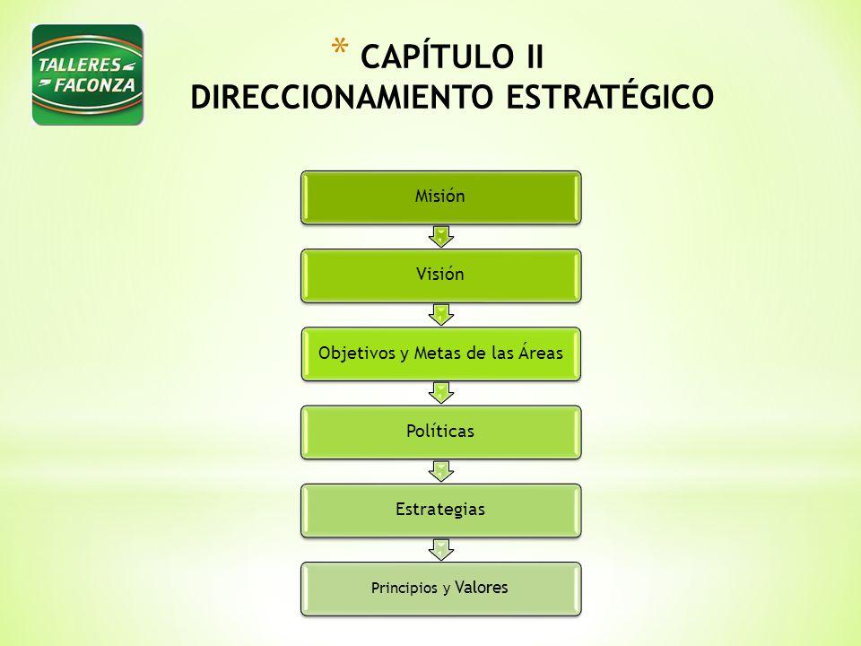* CAPÍTULO II DIRECCIONAMIENTO ESTRATÉGICO MisiónVisiónObjetivos y Metas de las ÁreasPolíticasEstrategias Principios y Valores