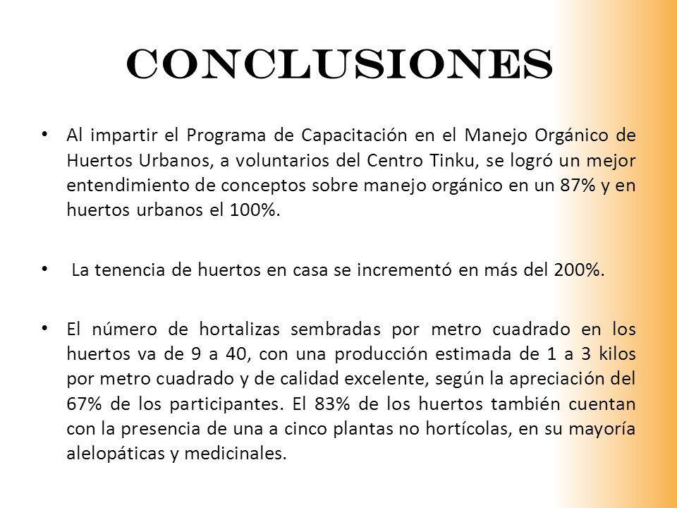 CONCLUSIONES Al impartir el Programa de Capacitación en el Manejo Orgánico de Huertos Urbanos, a voluntarios del Centro Tinku, se logró un mejor enten