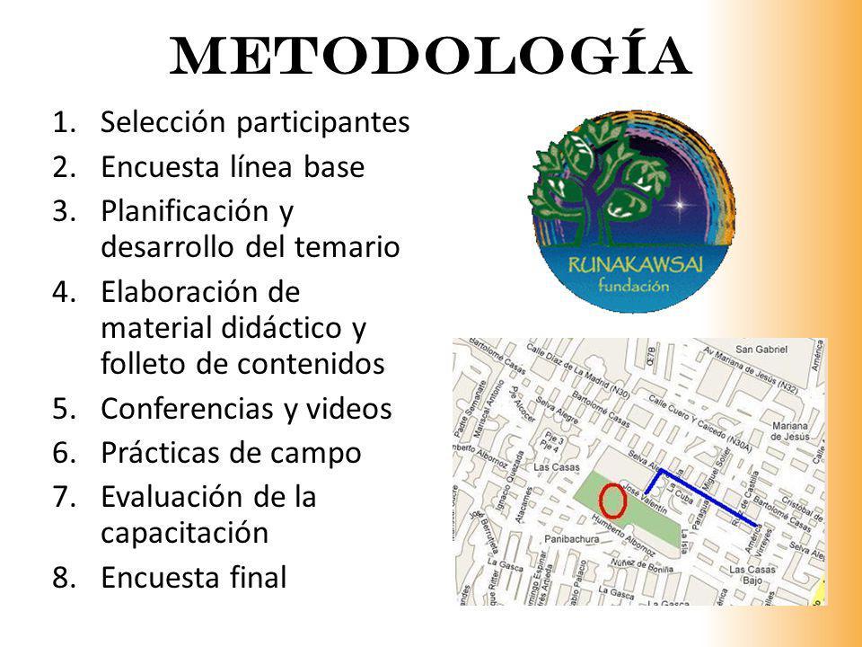 metodología 1.Selección participantes 2.Encuesta línea base 3.Planificación y desarrollo del temario 4.Elaboración de material didáctico y folleto de