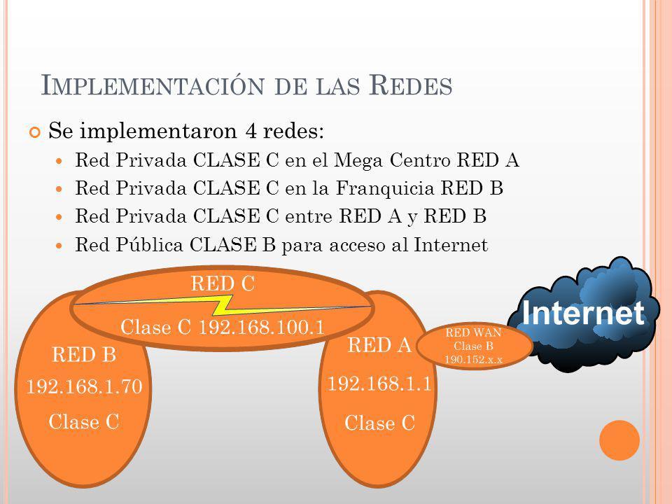 I MPLEMENTACIÓN DE LAS R EDES Se implementaron 4 redes: Red Privada CLASE C en el Mega Centro RED A Red Privada CLASE C en la Franquicia RED B Red Pri