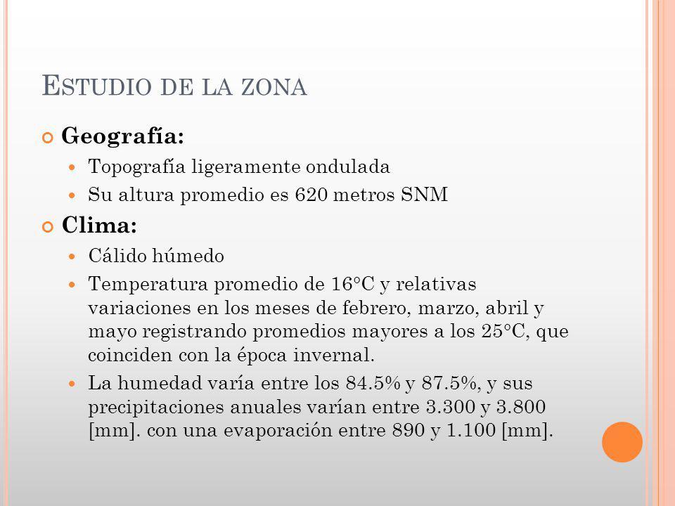 E STUDIO DE LA ZONA Geografía: Topografía ligeramente ondulada Su altura promedio es 620 metros SNM Clima: Cálido húmedo Temperatura promedio de 16°C