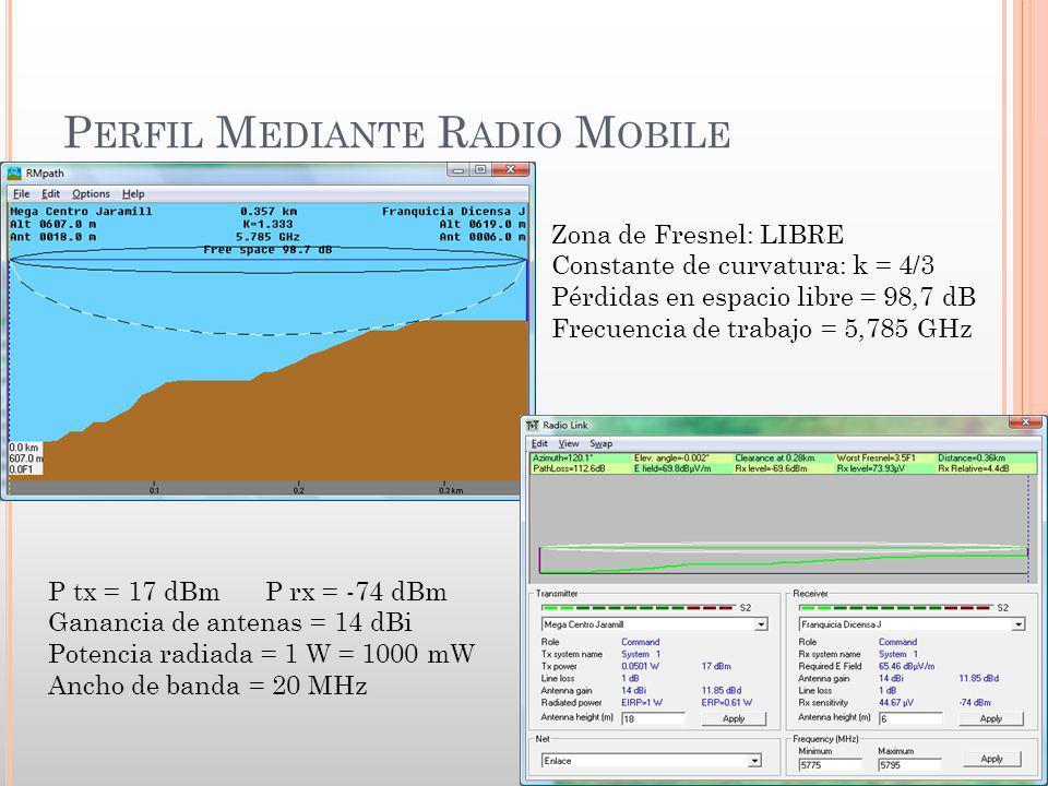 P ERFIL M EDIANTE R ADIO M OBILE Zona de Fresnel: LIBRE Constante de curvatura: k = 4/3 Pérdidas en espacio libre = 98,7 dB Frecuencia de trabajo = 5,
