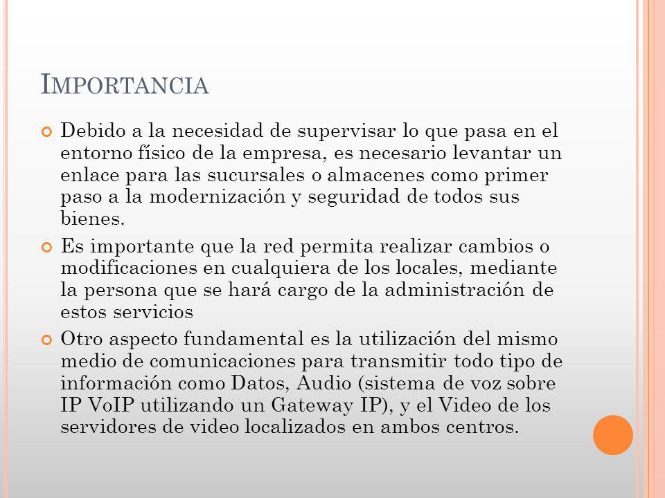 AGENDA REDES DE DATOS ENLACE MICROONDAS SISTEMA DE CCTV SISTEMA DE INTRUSION SISTEMA DE SONORIZACION SISTEMA DE TELEFONIA