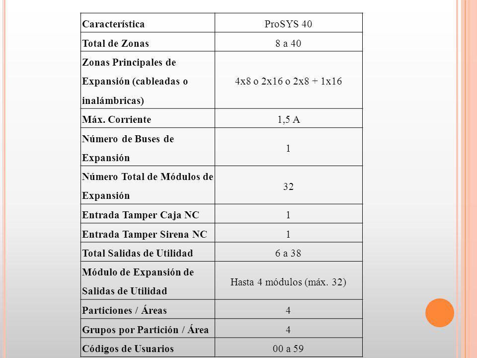 Característica ProSYS 40 Total de Zonas 8 a 40 Zonas Principales de Expansión (cableadas o inalámbricas) 4x8 o 2x16 o 2x8 + 1x16 Máx. Corriente 1,5 A