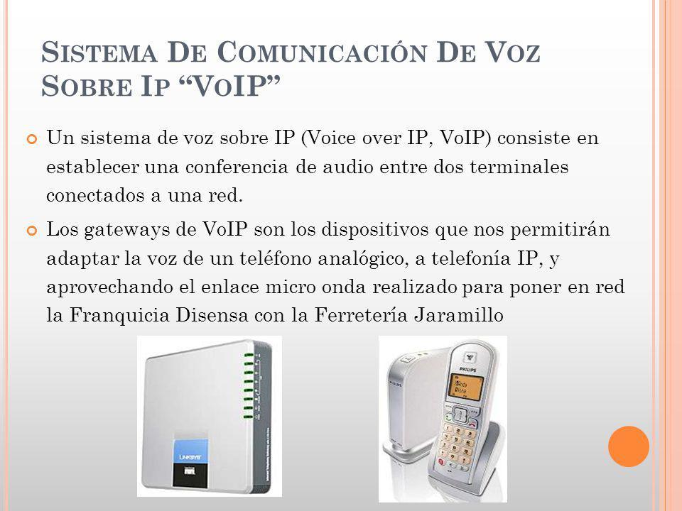 Un sistema de voz sobre IP (Voice over IP, VoIP) consiste en establecer una conferencia de audio entre dos terminales conectados a una red. Los gatewa