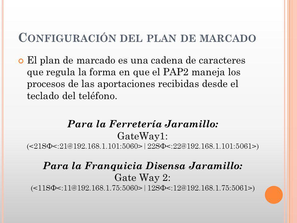 C ONFIGURACIÓN DEL PLAN DE MARCADO El plan de marcado es una cadena de caracteres que regula la forma en que el PAP2 maneja los procesos de las aporta