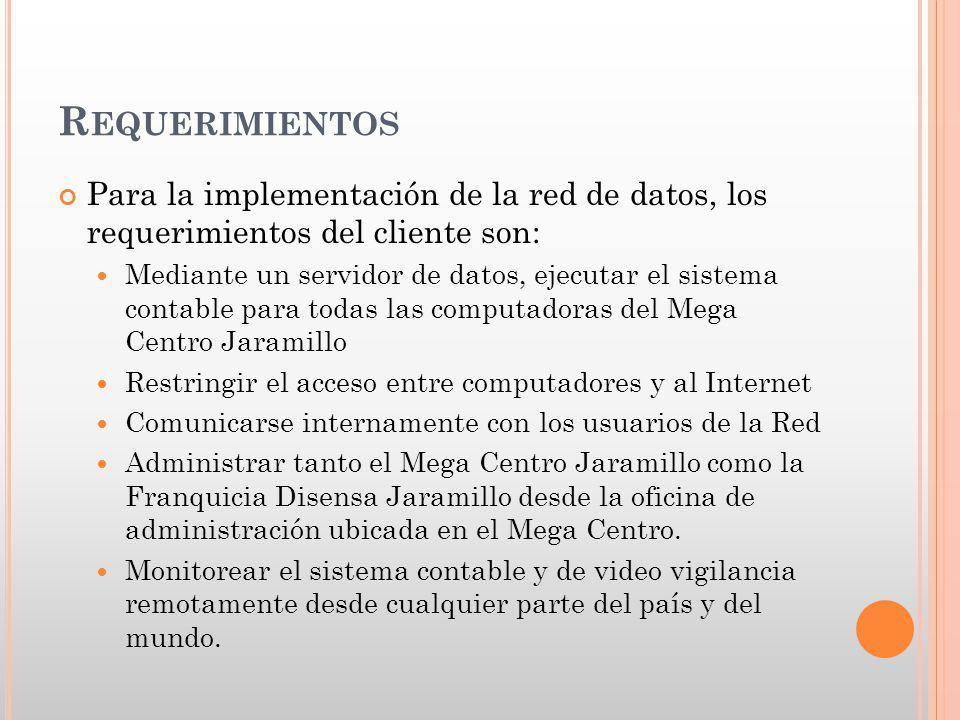 D IAGRAMA LÓGICO FINAL DE LA R ED J ARAMILLO