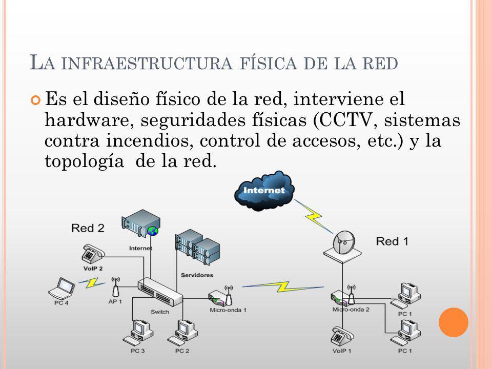 L A INFRAESTRUCTURA FÍSICA DE LA RED Es el diseño físico de la red, interviene el hardware, seguridades físicas (CCTV, sistemas contra incendios, cont