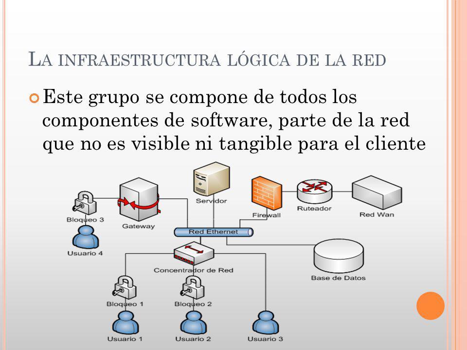 L A INFRAESTRUCTURA LÓGICA DE LA RED Este grupo se compone de todos los componentes de software, parte de la red que no es visible ni tangible para el
