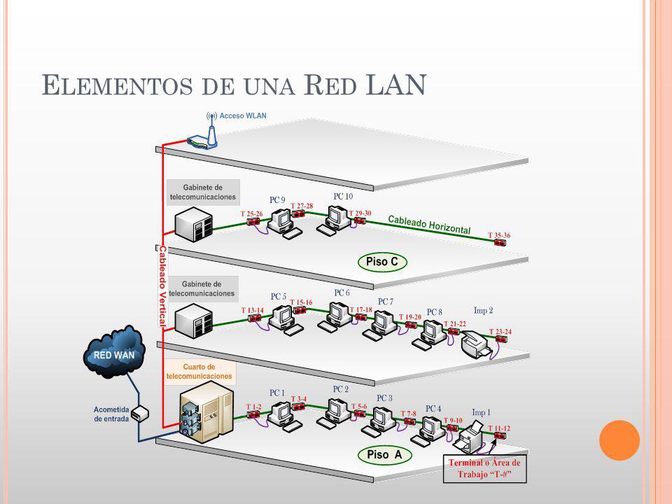C ABLEADO E STRUCTURADO La topología física de la Red es ESTRELLA, ya que todos los dispositivos de la red se conectan a un Switch 3Comm de 16 puertos.