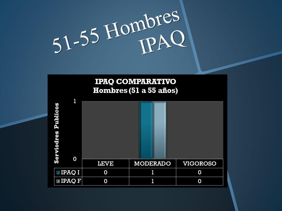 51-55 Hombres IPAQ