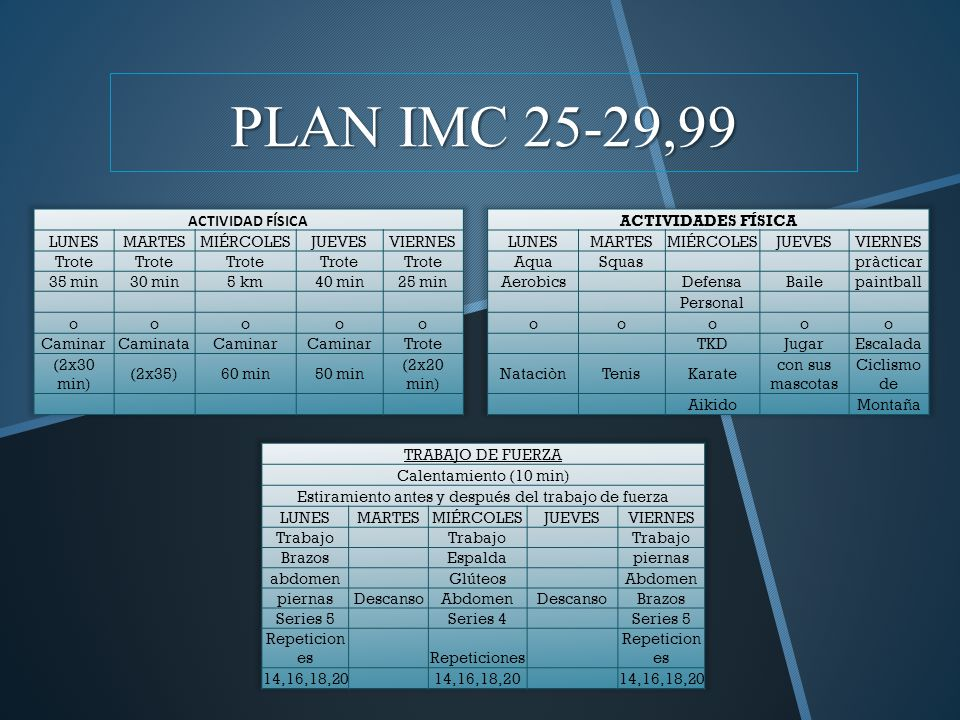 PLAN IMC 25-29,99