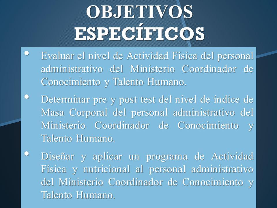 OBJETIVOS ESPECÍFICOS Evaluar el nivel de Actividad Física del personal administrativo del Ministerio Coordinador de Conocimiento y Talento Humano. Ev