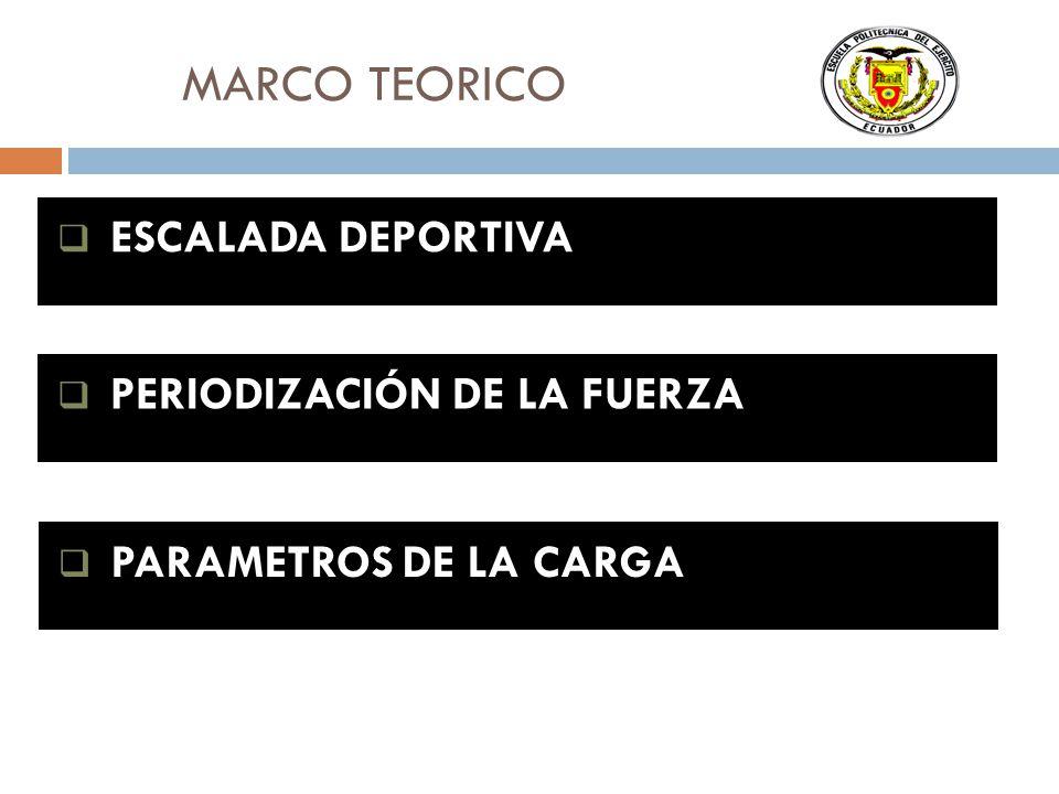 MARCO TEORICO ESCALADA DEPORTIVA PARAMETROS DE LA CARGA PERIODIZACIÓN DE LA FUERZA