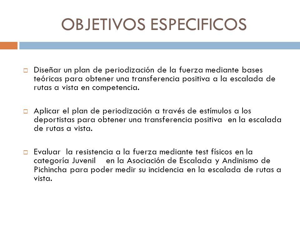 En la periodización de la fuerza se recomienda fijar porcentajes dedicados a cada etapa tomando en cuenta la hoja de vida del deportista.