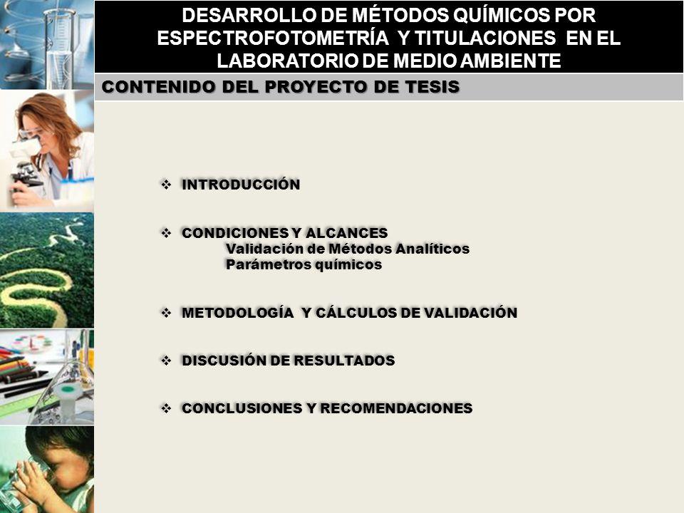DESARROLLO DE MÉTODOS QUÍMICOS POR ESPECTROFOTOMETRÍA Y TITULACIONES EN EL LABORATORIO DE MEDIO AMBIENTE CONTENIDO DEL PROYECTO DE TESIS INTRODUCCIÓN CONDICIONES Y ALCANCES Validación de Métodos Analíticos Parámetros químicos METODOLOGÍA Y CÁLCULOS DE VALIDACIÓN DISCUSIÓN DE RESULTADOS CONCLUSIONES Y RECOMENDACIONES INTRODUCCIÓN CONDICIONES Y ALCANCES Validación de Métodos Analíticos Parámetros químicos METODOLOGÍA Y CÁLCULOS DE VALIDACIÓN DISCUSIÓN DE RESULTADOS CONCLUSIONES Y RECOMENDACIONES