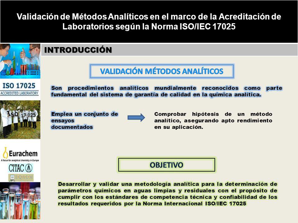 Validación de Métodos Analíticos en el marco de la Acreditación de Laboratorios según la Norma ISO/IEC 17025 INTRODUCCIÓN Comprobar hipótesis de un método analítico, asegurando apto rendimiento en su aplicación.