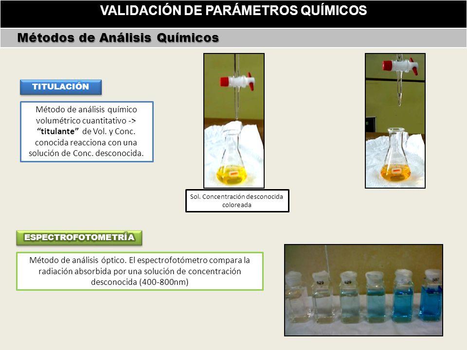 VALIDACIÓN DE PARÁMETROS QUÍMICOS Métodos de Análisis Químicos Métodos de Análisis Químicos Método de análisis óptico.
