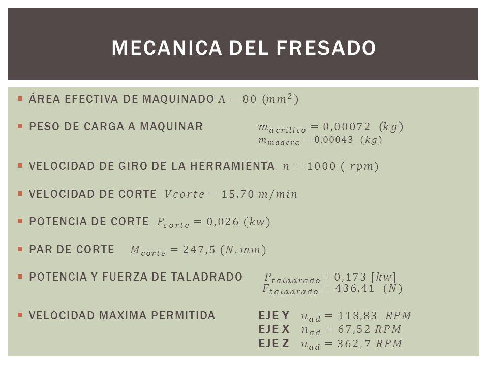MECANICA DEL FRESADO