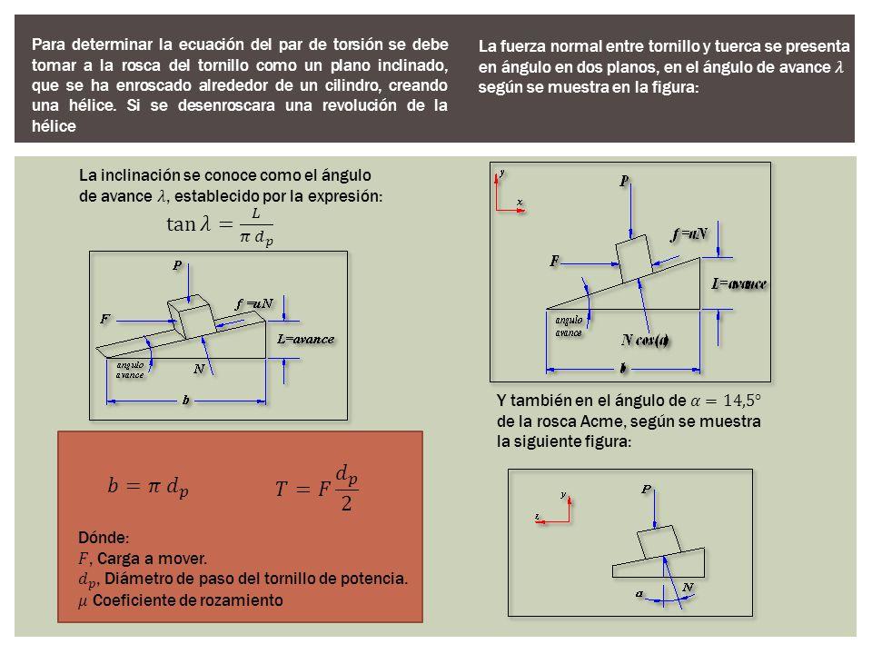Para determinar la ecuación del par de torsión se debe tomar a la rosca del tornillo como un plano inclinado, que se ha enroscado alrededor de un cili