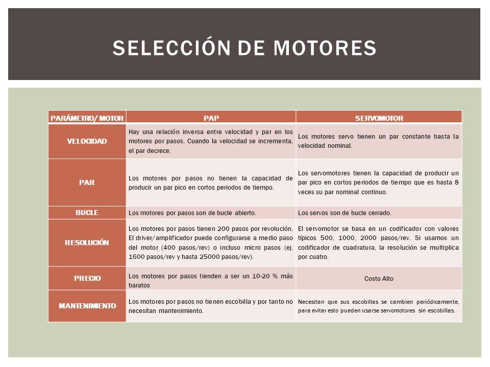 SELECCIÓN DE MOTORES PARÁMETRO/ MOTORPAPSERVOMOTOR VELOCIDAD Hay una relación inversa entre velocidad y par en los motores por pasos. Cuando la veloci
