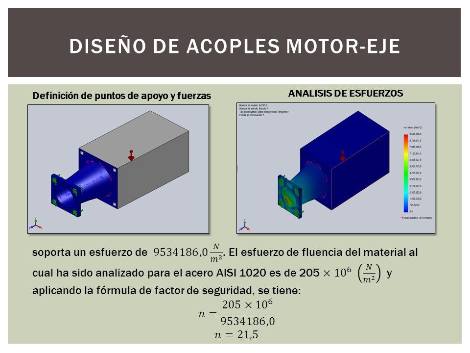 DISEÑO DE ACOPLES MOTOR-EJE Definición de puntos de apoyo y fuerzas ANALISIS DE ESFUERZOS
