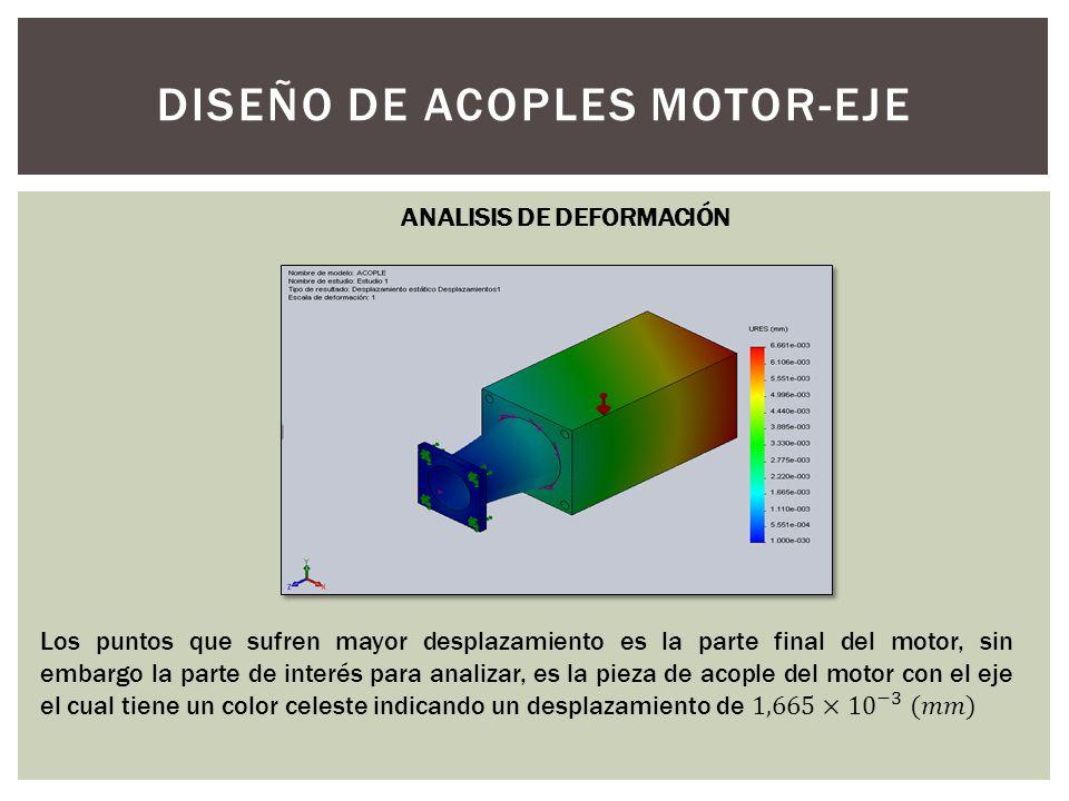 DISEÑO DE ACOPLES MOTOR-EJE ANALISIS DE DEFORMACIÓN