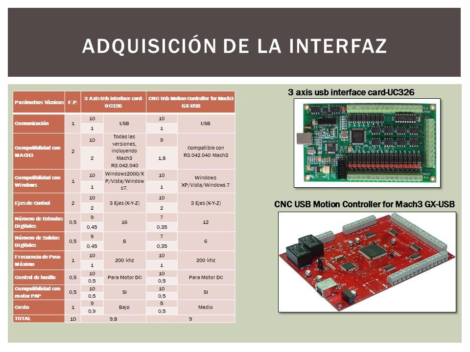 ADQUISICIÓN DE LA INTERFAZ Parámetros TécnicosF.P. 3 Axis Usb interface card- UC326 CNC Usb Motion Controller for Mach3 GX-USB Comunicación1 10 USB 10