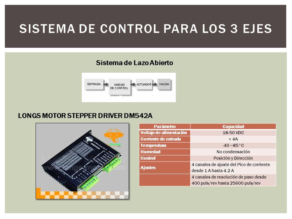 SISTEMA DE CONTROL PARA LOS 3 EJES Sistema de Lazo Abierto LONGS MOTOR STEPPER DRIVER DM542A ParámetroCapacidad Voltaje de alimentación18-50 VDC Corri