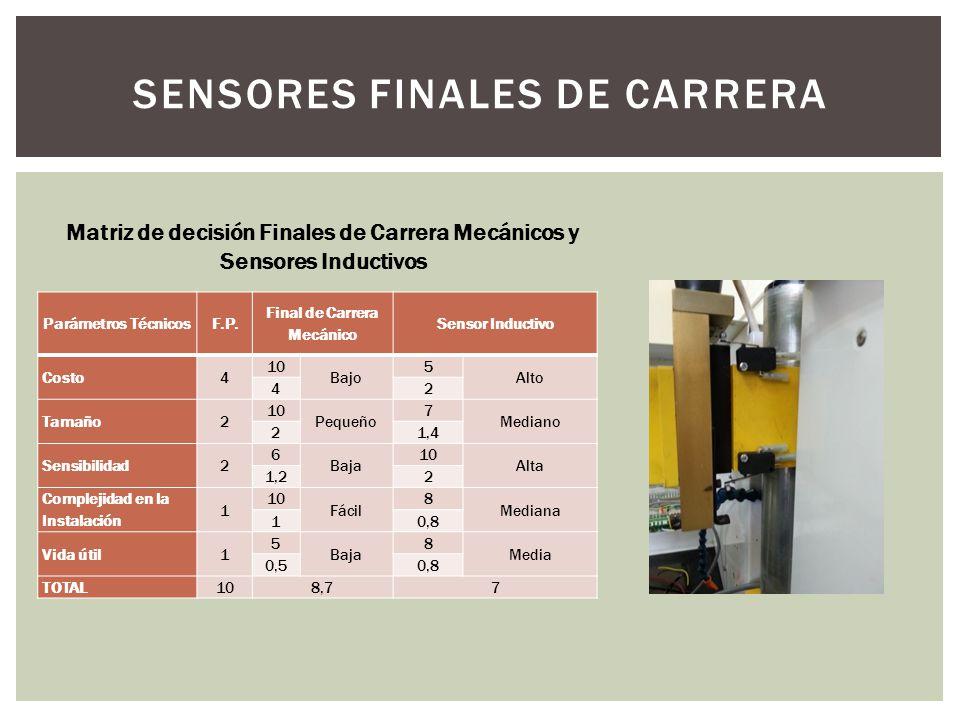 SENSORES FINALES DE CARRERA Parámetros TécnicosF.P. Final de Carrera Mecánico Sensor Inductivo Costo4 10 Bajo 5 Alto 42 Tamaño2 10 Pequeño 7 Mediano 2