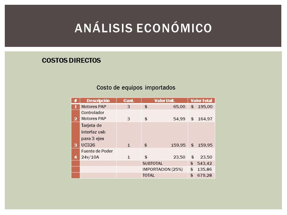 ANÁLISIS ECONÓMICO COSTOS DIRECTOS #DescripciónCant.Valor Unit.Valor Total 1Motores PAP3 $ 65,00 $ 195,00 2 Controlador Motores PAP3 $ 54,99 $ 164,97