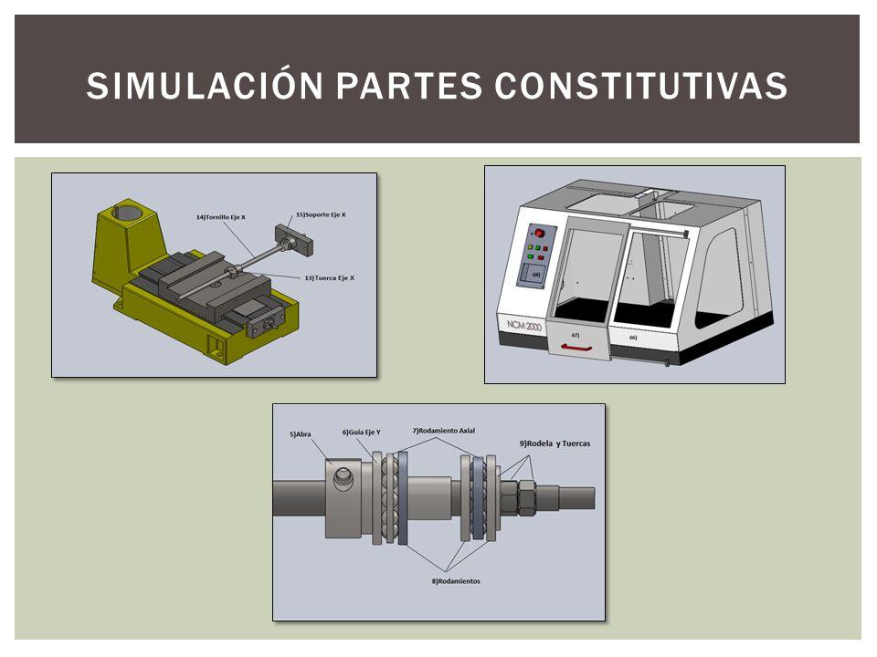 SIMULACIÓN PARTES CONSTITUTIVAS