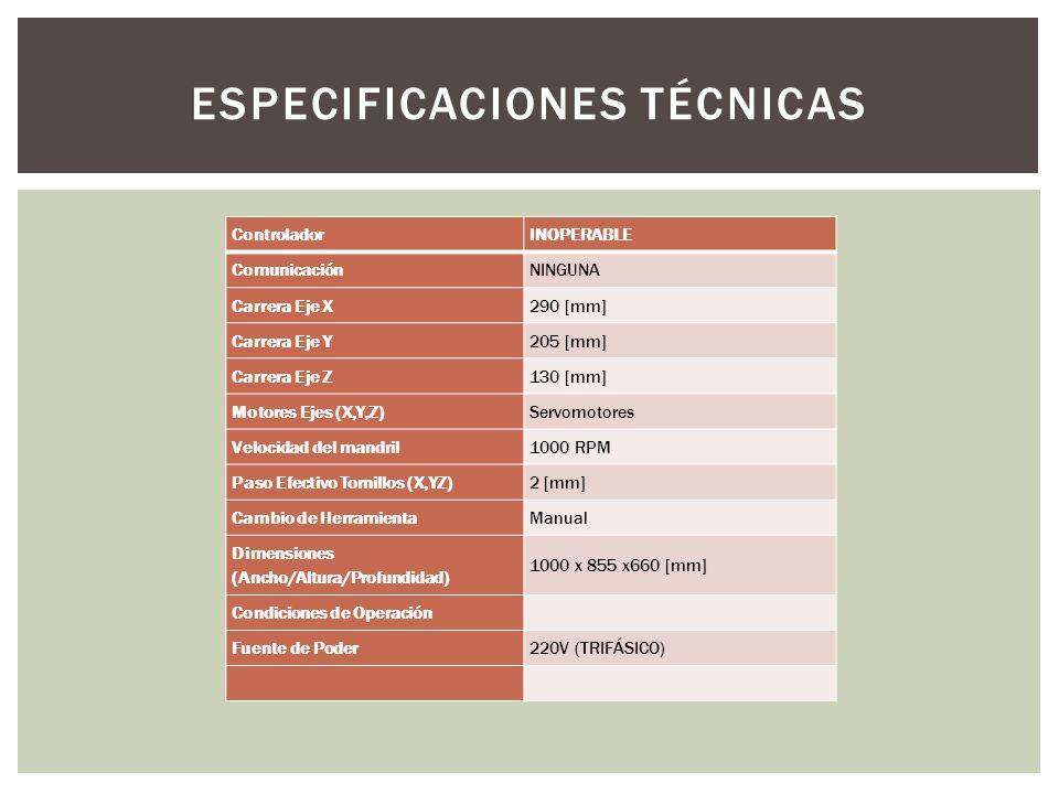 ESPECIFICACIONES TÉCNICAS ControladorINOPERABLE ComunicaciónNINGUNA Carrera Eje X290 [mm] Carrera Eje Y205 [mm] Carrera Eje Z130 [mm] Motores Ejes (X,