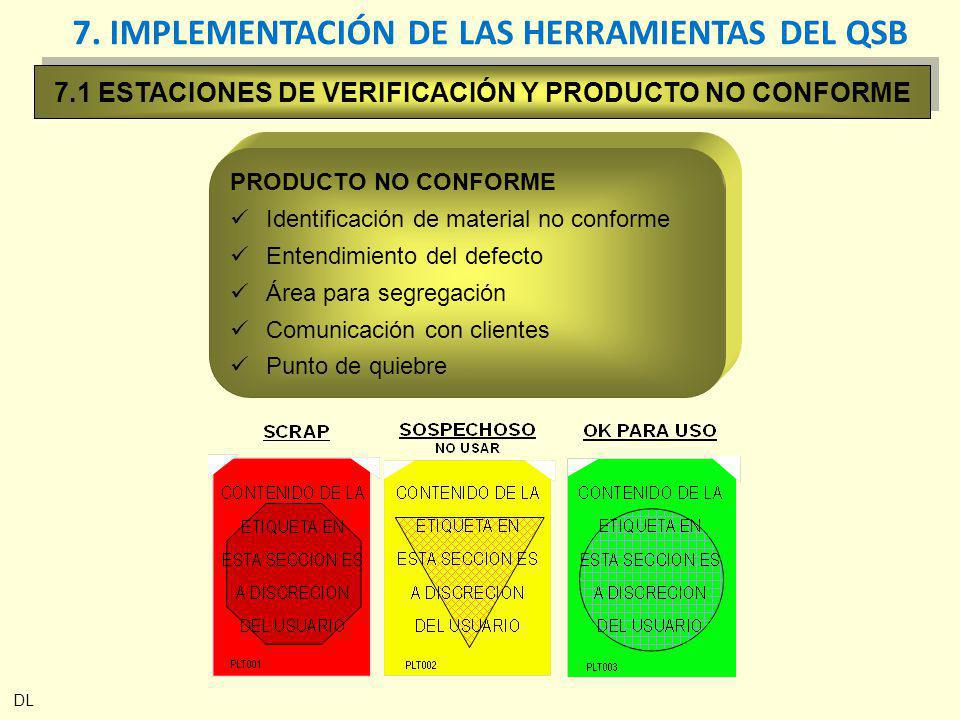 7. IMPLEMENTACIÓN DE LAS HERRAMIENTAS DEL QSB PRODUCTO NO CONFORME Identificación de material no conforme Entendimiento del defecto Área para segregac