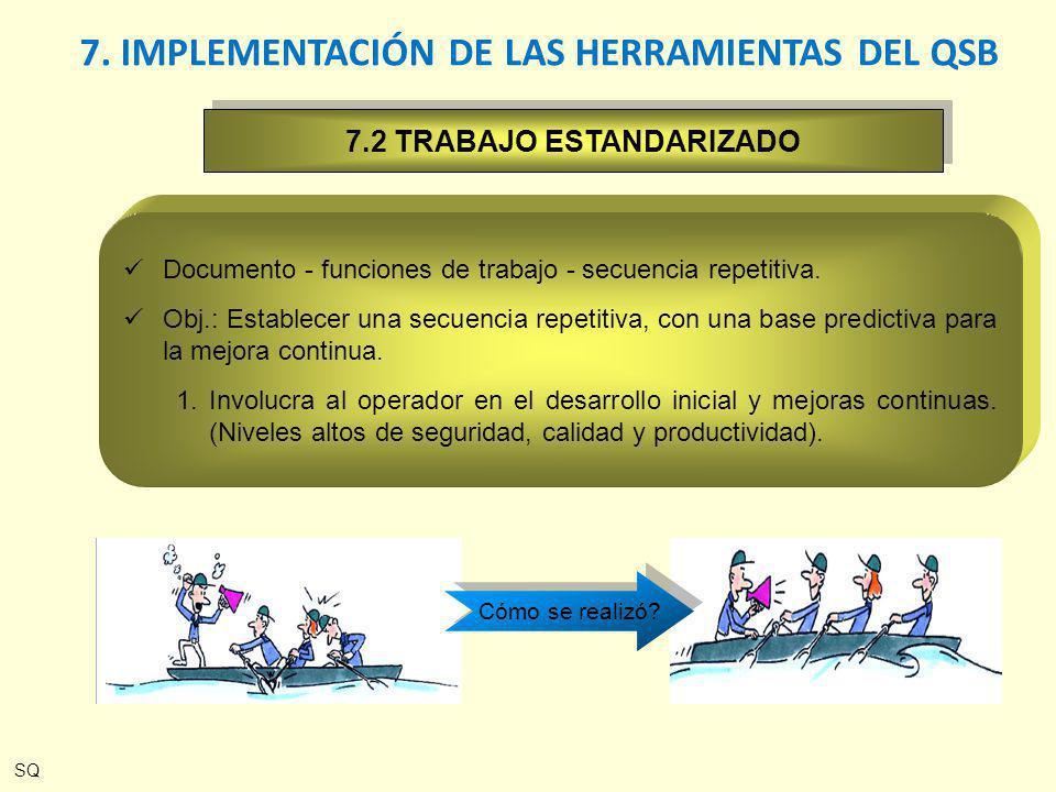 7.2 TRABAJO ESTANDARIZADO Documento - funciones de trabajo - secuencia repetitiva. Obj.: Establecer una secuencia repetitiva, con una base predictiva