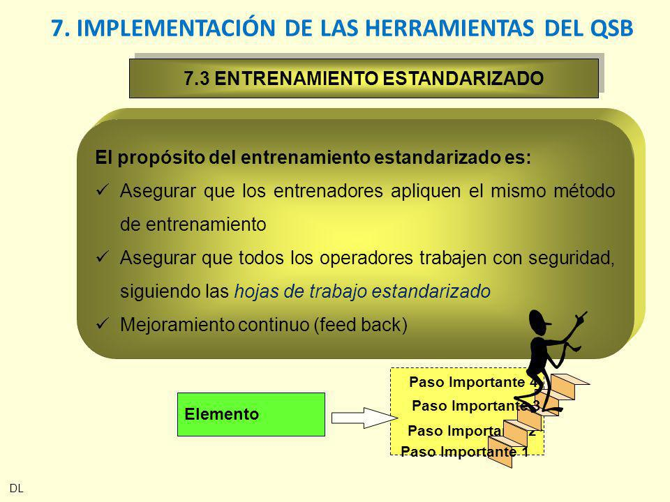 7.3 ENTRENAMIENTO ESTANDARIZADO El propósito del entrenamiento estandarizado es: Asegurar que los entrenadores apliquen el mismo método de entrenamien