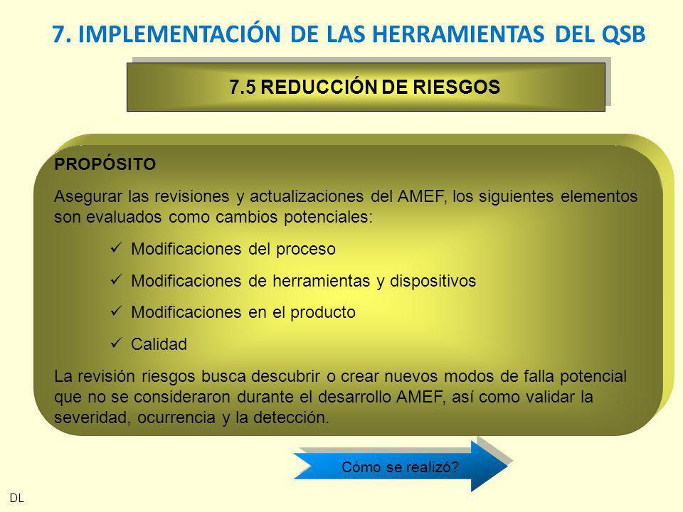 7.5 REDUCCIÓN DE RIESGOS PROPÓSITO Asegurar las revisiones y actualizaciones del AMEF, los siguientes elementos son evaluados como cambios potenciales