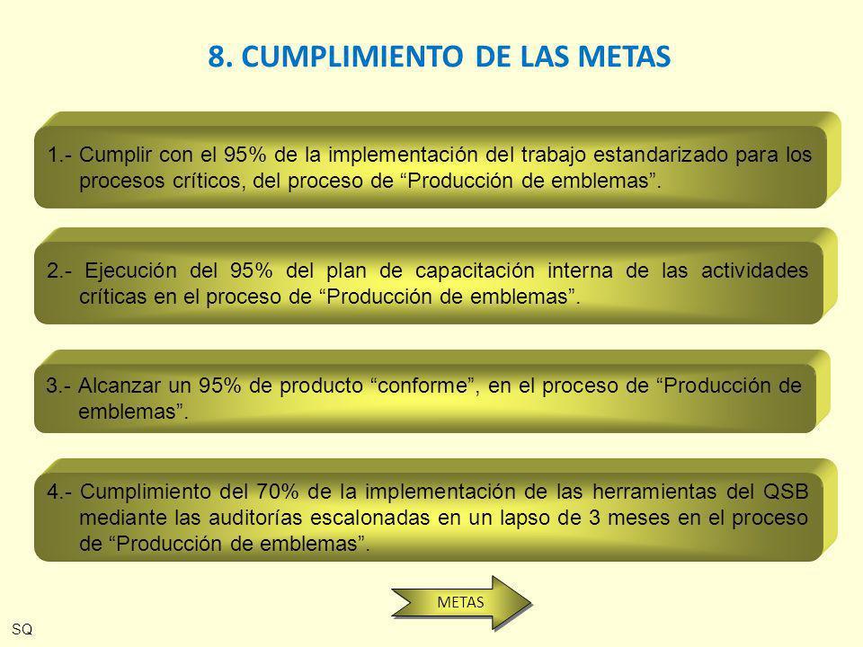 1.- Cumplir con el 95% de la implementación del trabajo estandarizado para los procesos críticos, del proceso de Producción de emblemas. 2.- Ejecución