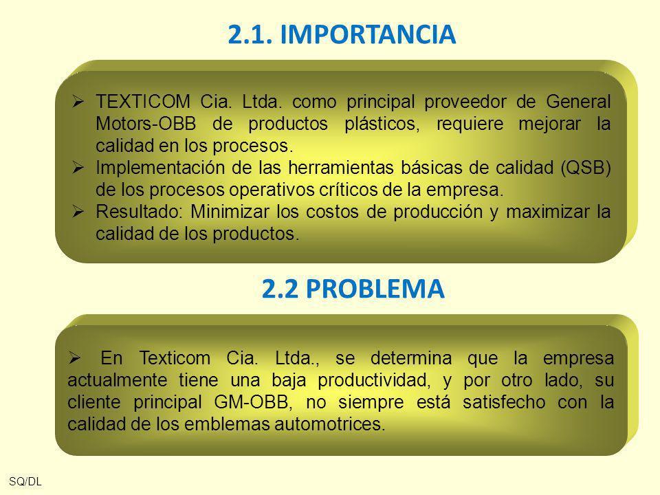 TEXTICOM Cia. Ltda. como principal proveedor de General Motors-OBB de productos plásticos, requiere mejorar la calidad en los procesos. Implementación